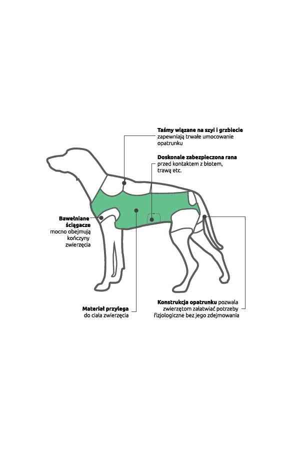 Agriko ubranko ochronne classic dla psa rozmiar 4